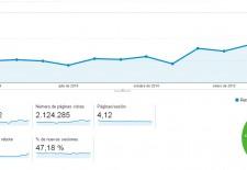 radiosegovia.com bate su récord de tráfico en mayo y ya es la segunda web en la provincia