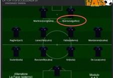 Carlos Quintana en el once ideal de la Liga Eccellenza de Italia